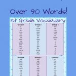 1St Grade Vocabulary List | English Language Arts | Vocabulary | 1St Grade Vocabulary Worksheets Printable