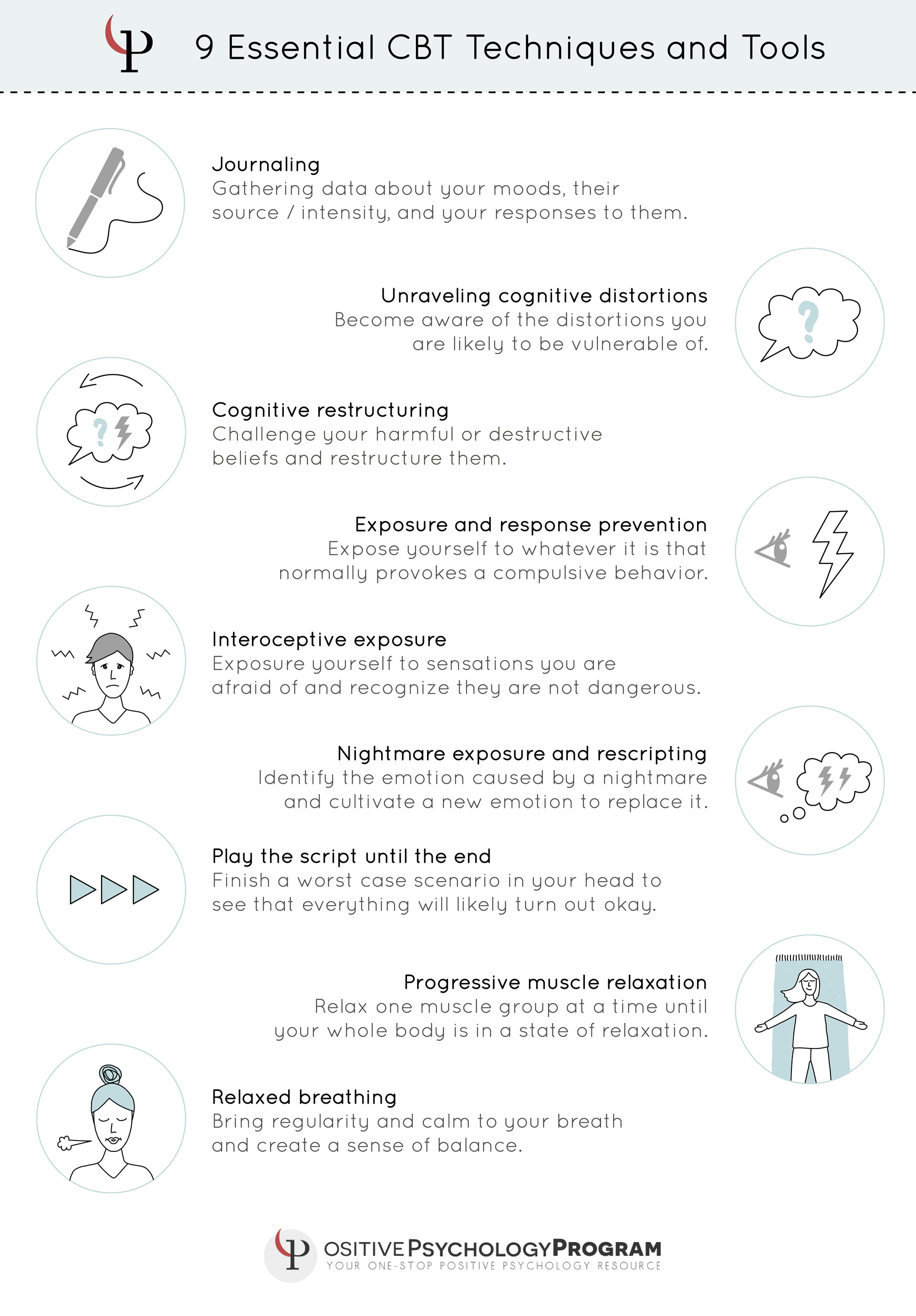 25 Cbt Techniques And Worksheets For Cognitive Behavioral Therapy | Impulse Control Worksheets Printable