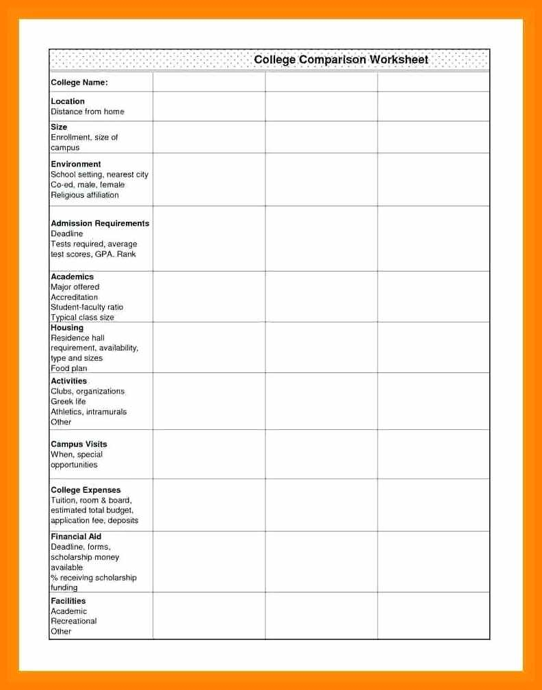 8+ College Spreadsheet Template | Credit Spreadsheet | Printable College Comparison Worksheet