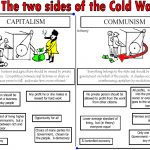 Cold War | History Usa | Cold War, Ap Us History, War | Cold War Printable Worksheets