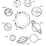 Coloring Pages Ideas: Solar System Coloringges Free Printable Sheets | Free Printable Solar System Worksheets