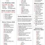 Dbt Handouts & Worksheets | Dbt Peer Connections | Self Study   Free | Free Printable Coping Skills Worksheets