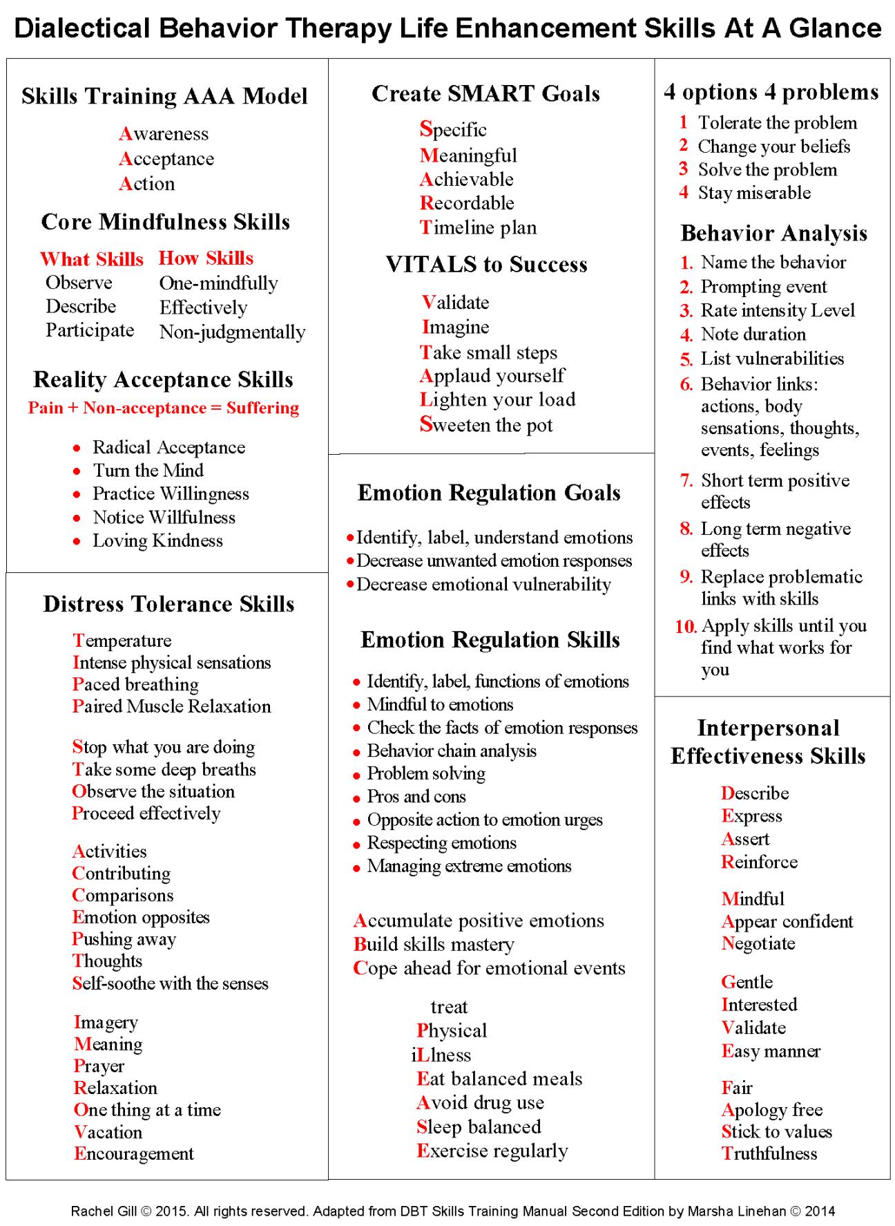 Dbt Handouts & Worksheets | Dbt Peer Connections | Self Study - Free | Free Printable Coping Skills Worksheets