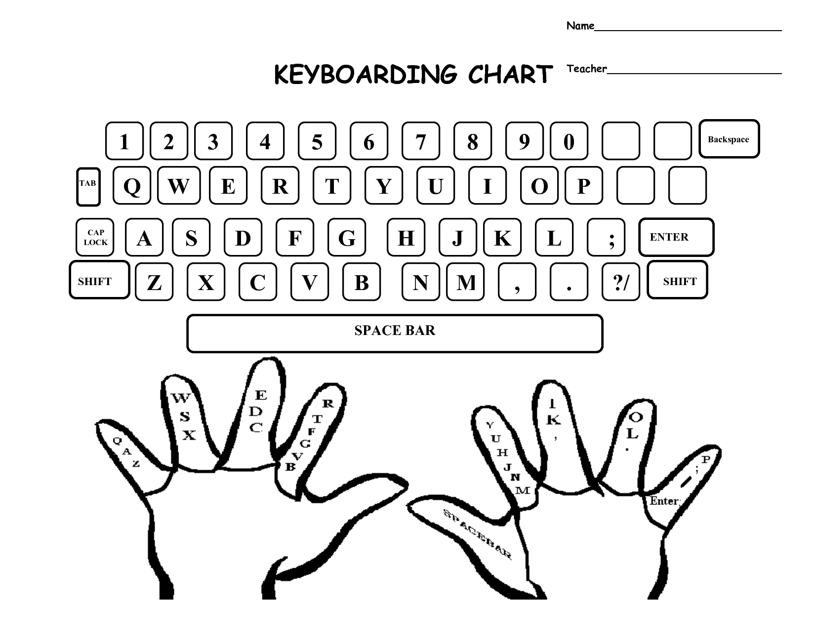 Finger Chart Typing Keyboard And | Middle School Joys | Keyboard | Free Printable Computer Keyboarding Worksheets