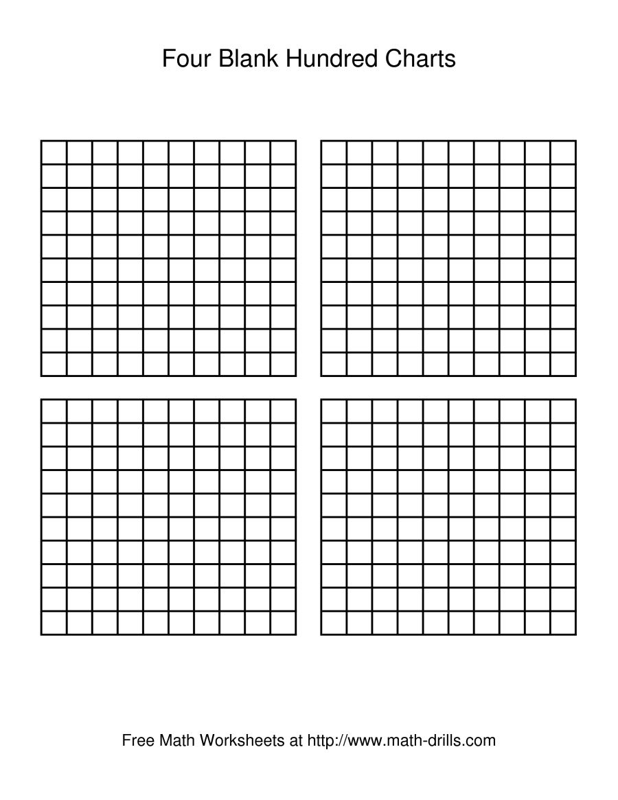 Four Blank Hundred Charts | Free Printable Blank 100 Chart Worksheets