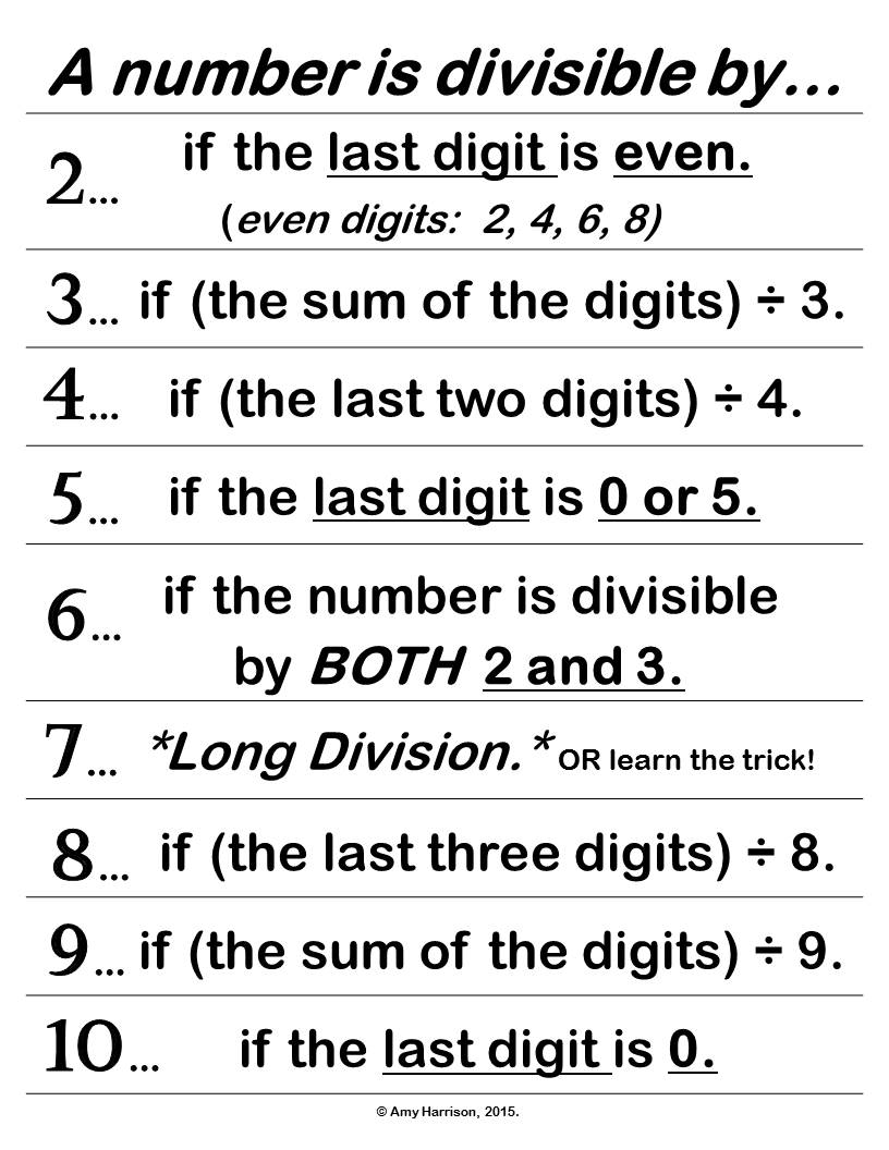 Free Divisibility Rules Poster Or Handout. | Tpt Free Lessons | Divisibility Rules Worksheet Printable