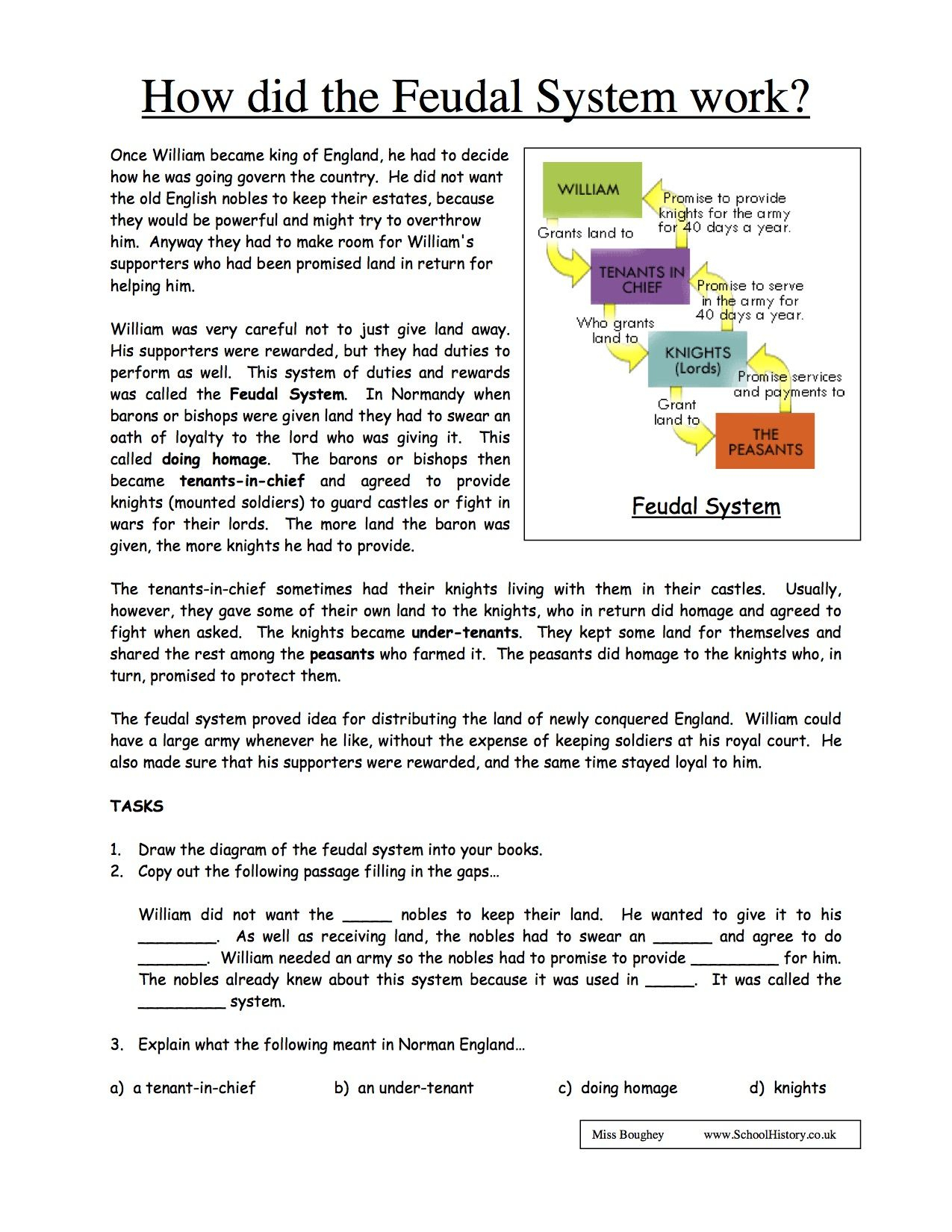 Free History Worksheets | Ks3 & Ks4 Lesson Plans & Resources | Literacy Worksheets Ks3 Printable