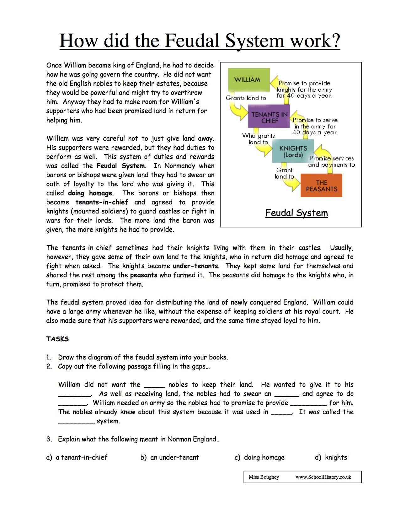 Free History Worksheets | Ks3 & Ks4 Lesson Plans & Resources | Literacy Worksheets Ks3 Printable