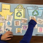 Free Recycling Sort   Simply Kinder | Free Printable Recycling Worksheets