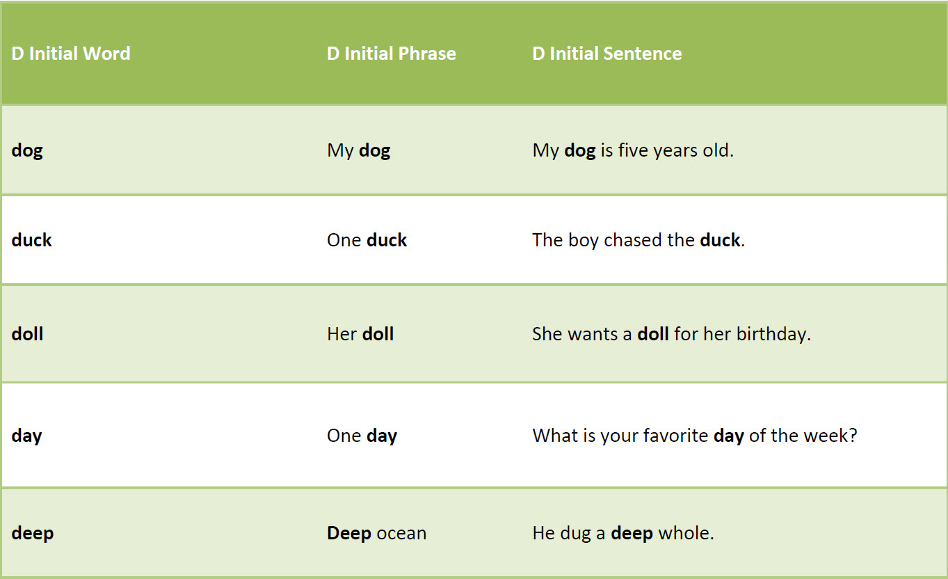 Free Speech Therapy Resources, Activities And Worksheets | Articulation Printable Worksheets