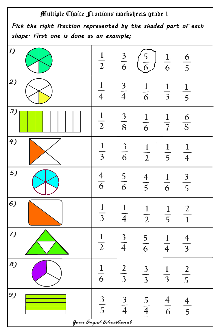 Grade 3 Fractions Worksheet - Google Search | Math | Fractions | Printable Fraction Worksheets For Grade 3