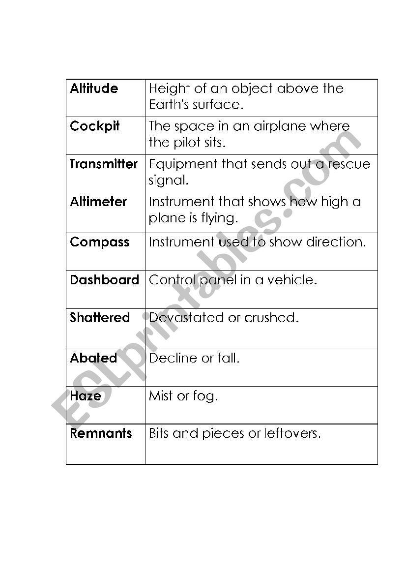 Hatchet Vocabulary - Esl Worksheettereramoz | Hatchet Worksheets Printable