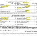 Hesi Math Worksheets College Hesi Best Free Printable, Hesi Practice | Printable College Math Worksheets