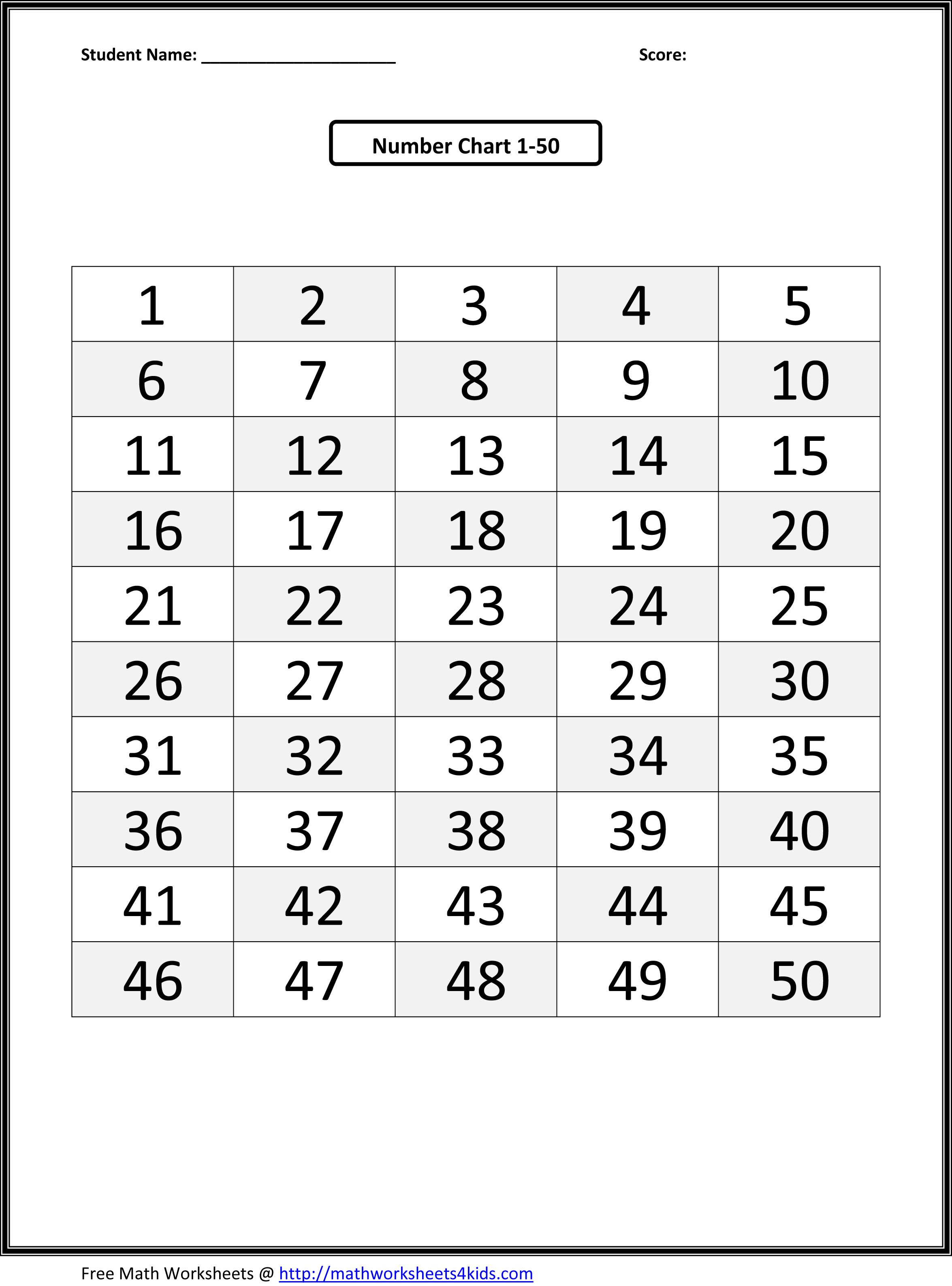 Mathworksheets4Kids Free Math Printable Worksheets Website | Printable Math Worksheets Www Mathworksheets4Kids Com Answers