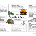 Mind Map South Africa Worksheet   Free Esl Printable Worksheets Made | Free Printable Worksheets On Africa