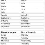 Months Of The Year And Days Of The Week | Tutoring  Spanish | Free Printable Spanish Worksheets Days Of The Week