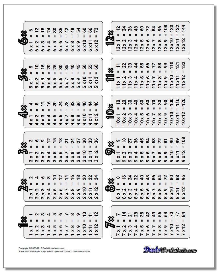 Multiplication Table   Multiplication Table Worksheets Printable