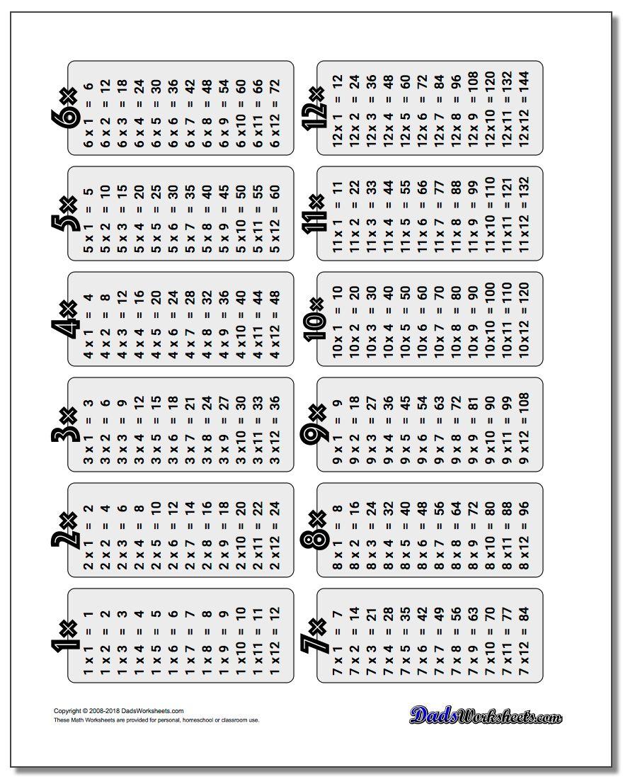 Multiplication Table   Multiplication Tables 1 12 Printable Worksheets