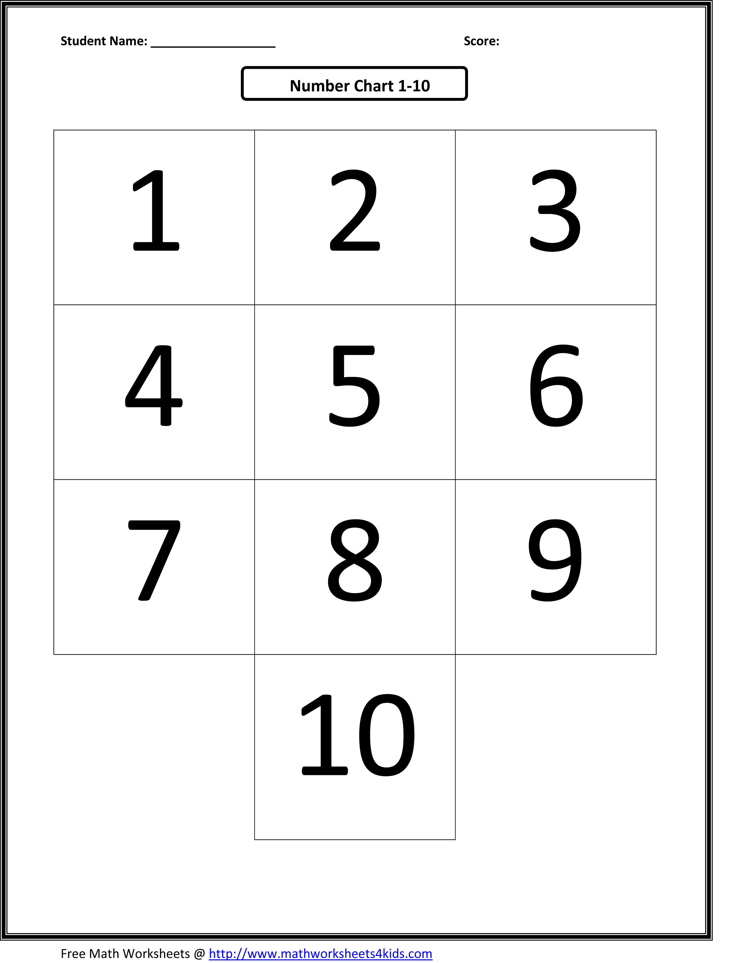 Numbers 1 Through 10 - Karis.sticken.co | Printable Worksheets For Preschoolers On Numbers 1 10