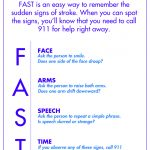 Our Blog   Aphasia Is The Loss Of Speech, Not Intellect   Tha Group | Printable Aphasia Worksheets
