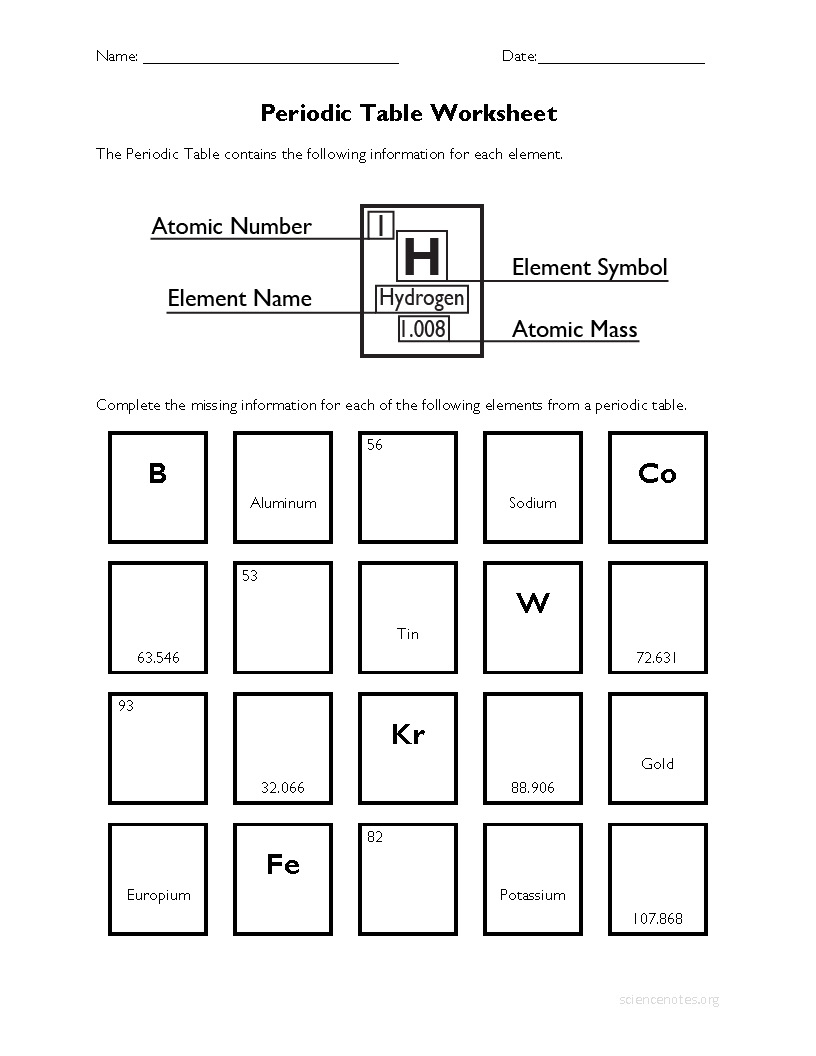 Periodic Table Worksheet | Free Printable Periodic Table Worksheets