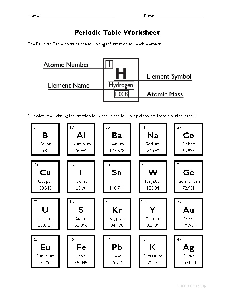Periodic Table Worksheet - Page 2 Of 2 | Free Printable Periodic Table Worksheets