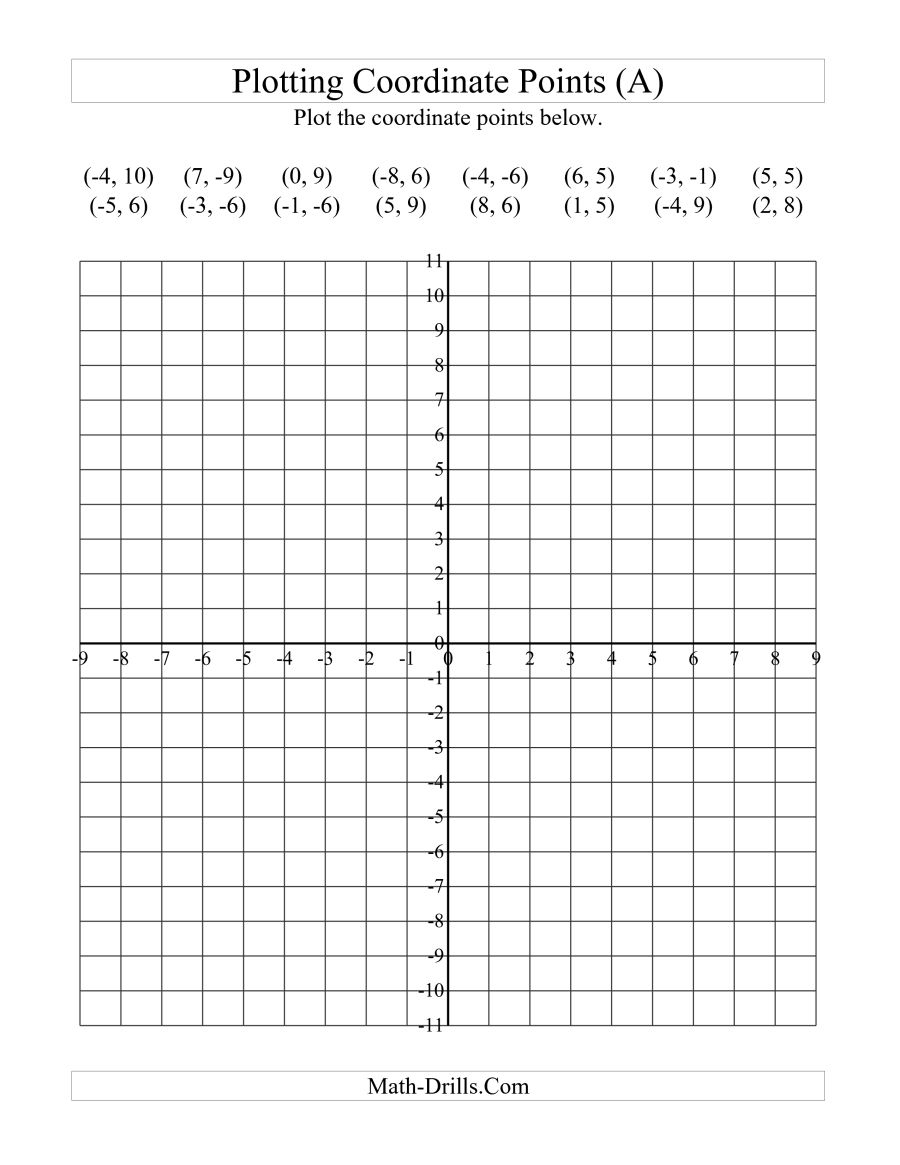 Plotting Coordinate Points (A) - Free Printable Christmas Coordinate | Printable Coordinate Plane Worksheets