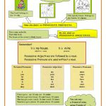 Possessive Pronouns Vs Possessive Adjectives Worksheet   Free Esl | Possessive Pronouns Printable Worksheets