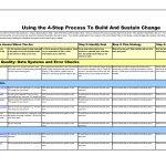 Printable Aa Step 4 Worksheets   Step Worksheet   Addiction And   Printable Aa Step Worksheets