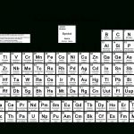 Printable Periodic Table Of Elements Black And White   Koran.sticken.co | Free Printable Periodic Table Worksheets