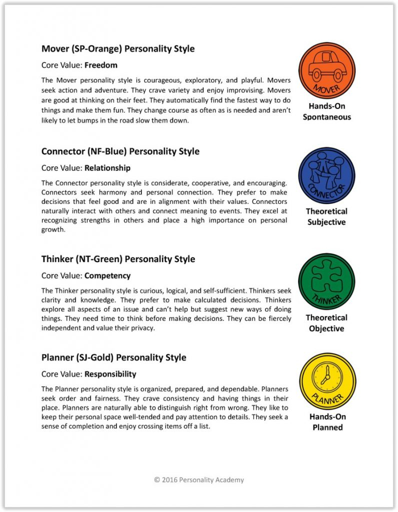 Printable Personality Quiz For Teens - Personality Academy | Personality Quiz Printable Worksheet