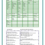 Proficiency Level Grammar Guide Worksheet   Free Esl Printable   Esl Teacher Handouts Grammar Worksheets And Printables