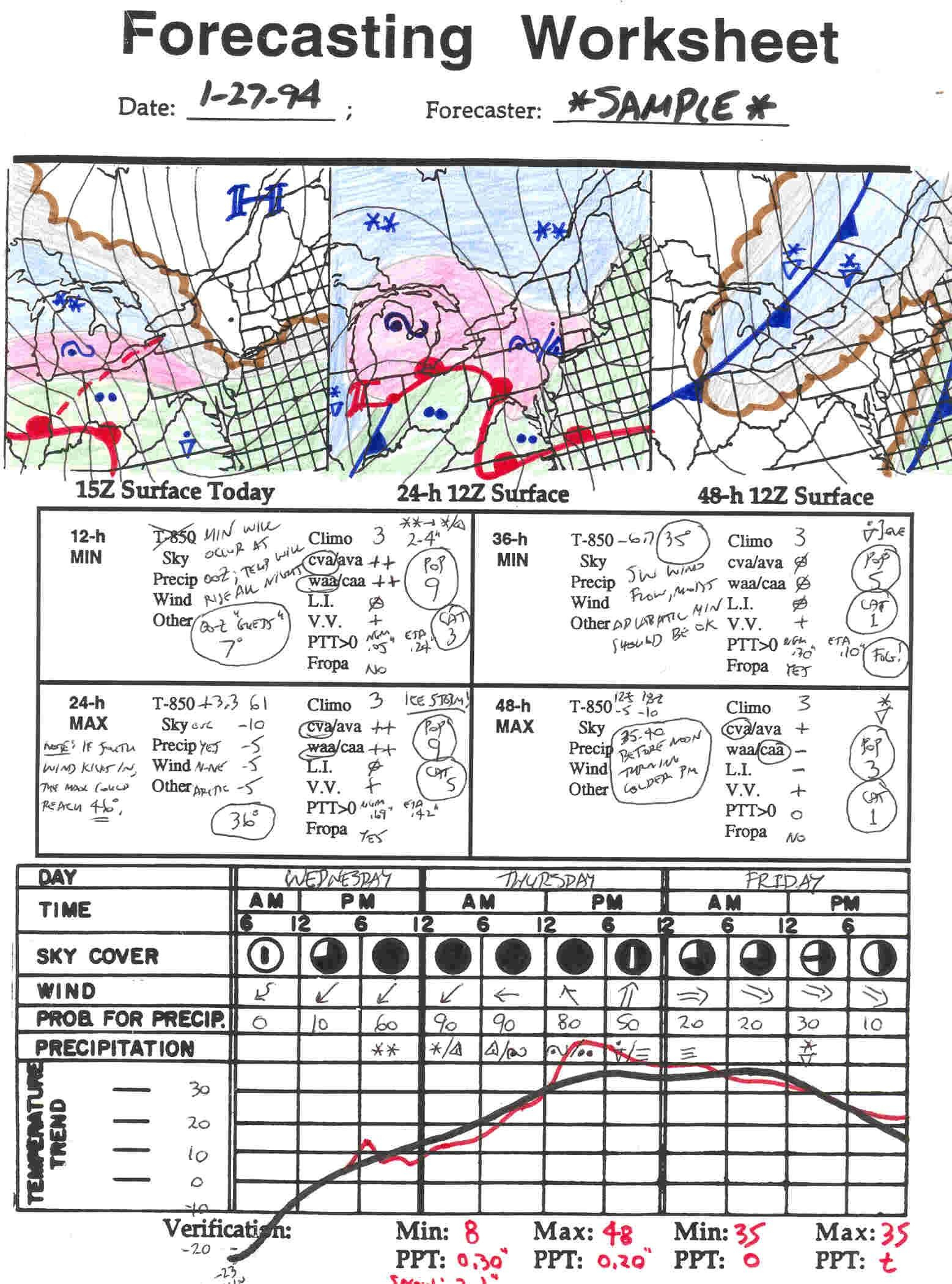 Reading A Weather Map Worksheet | Briefencounters | Free Printable Weather Map Worksheets