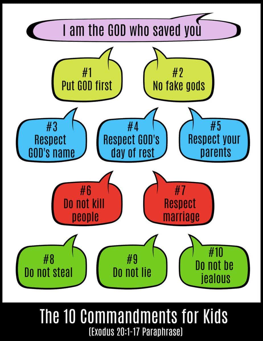 Simple 10 Commandments For Kids (Free Print) Easy Hand Motions | 10 Commandments Printable Worksheets