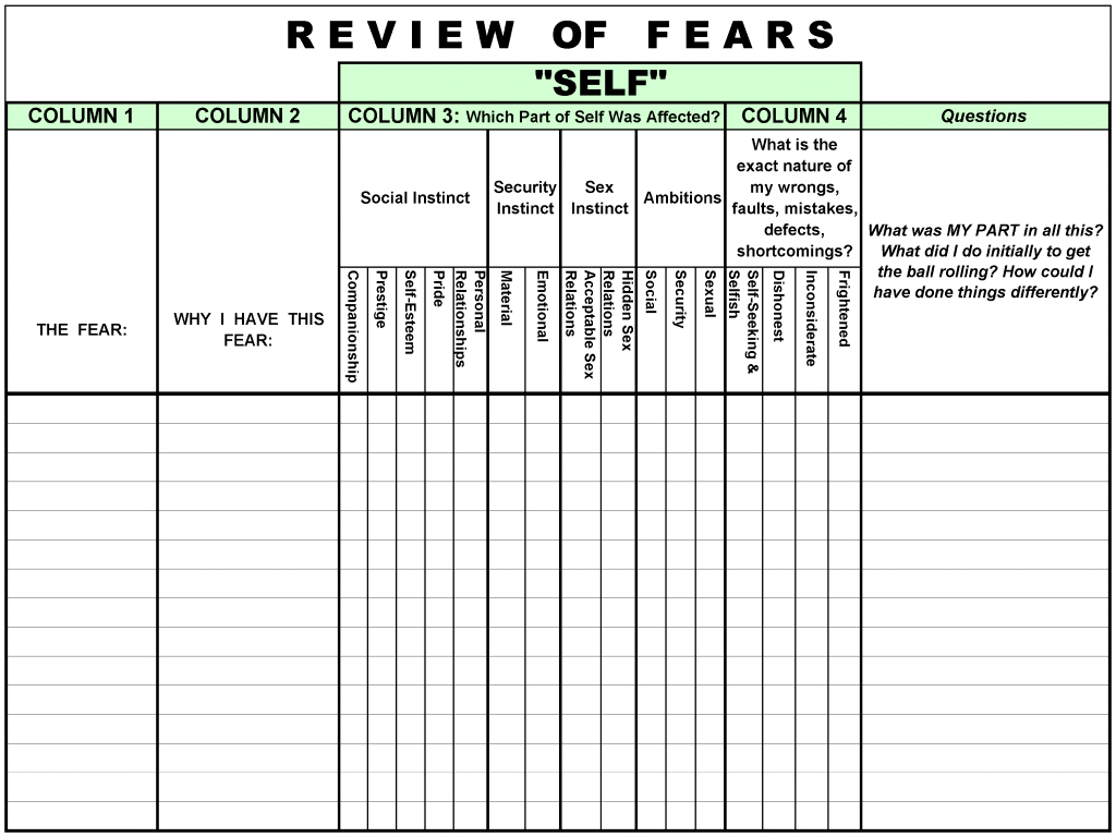 Step Checklist Template Samples Review Of Our Fears Worksheet | Aa 12 Steps Printable Worksheets