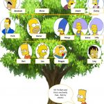 The Simpsons' Family Tree Worksheet   Free Esl Printable Worksheets | My Family Tree Free Printable Worksheets