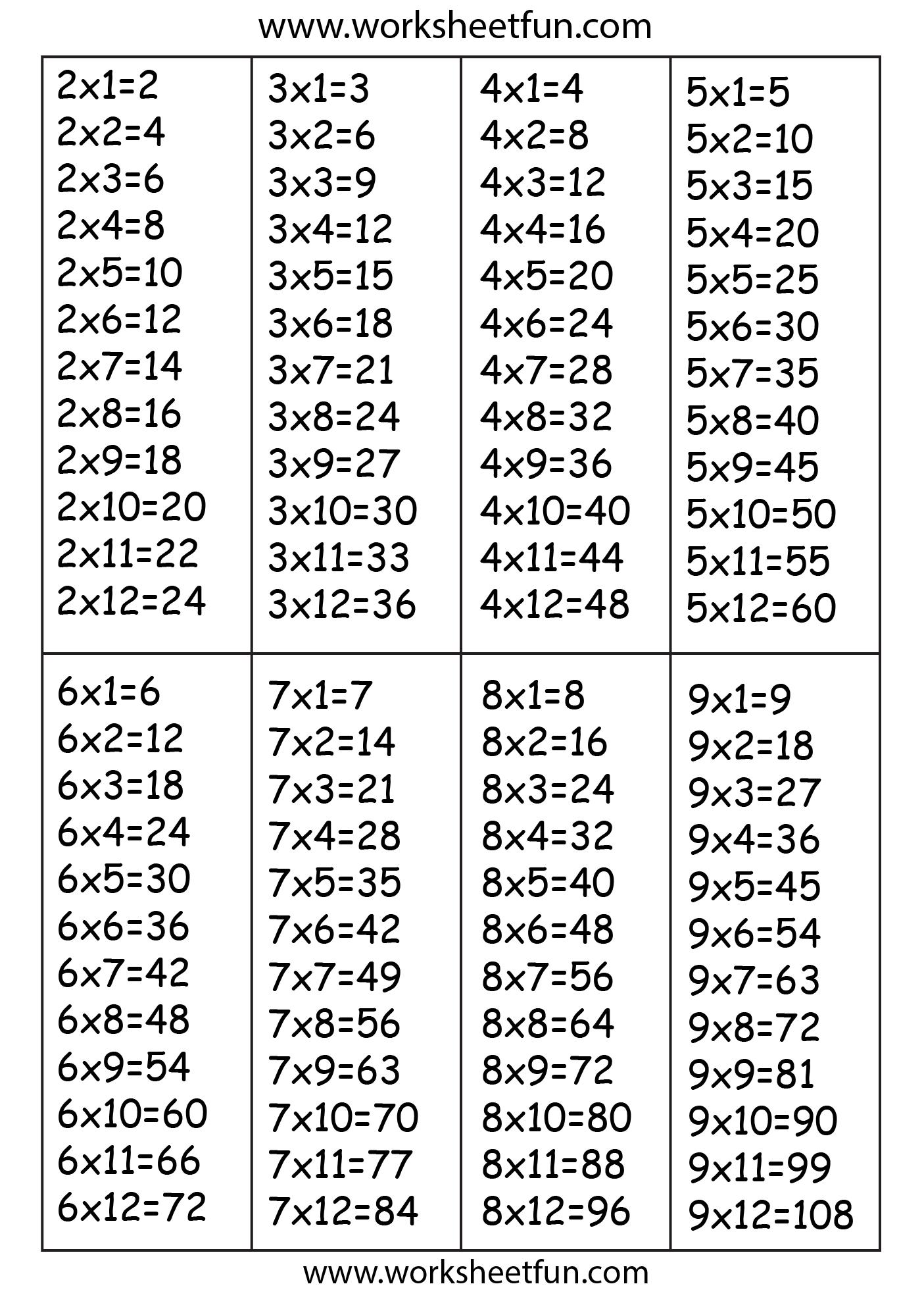 Times Table – 2 Times Table / Free Printable Worksheets – Worksheetfun   Multiplication Table Worksheets Printable