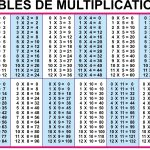 Times Table Worksheets 1 12 | Activity Shelter | Multiplication Tables 1 12 Printable Worksheets