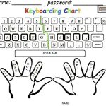 Truncale, Chris / Keyboarding Practice | Free Printable Computer Keyboarding Worksheets